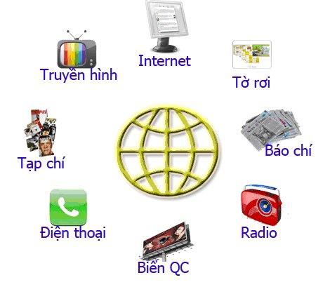 http://seokool.com/wp-content/uploads/2014/08/phuong-tin-truyen-thong.jpg