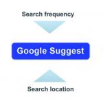 Xử lý khủng hoảng với Google Suggest